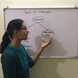 Difference between System Software and Application Software   Types of software