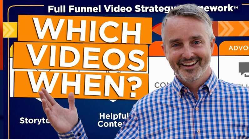 How to Create a Video Marketing Strategy // A Full Funnel Video Strategy Framework for Business